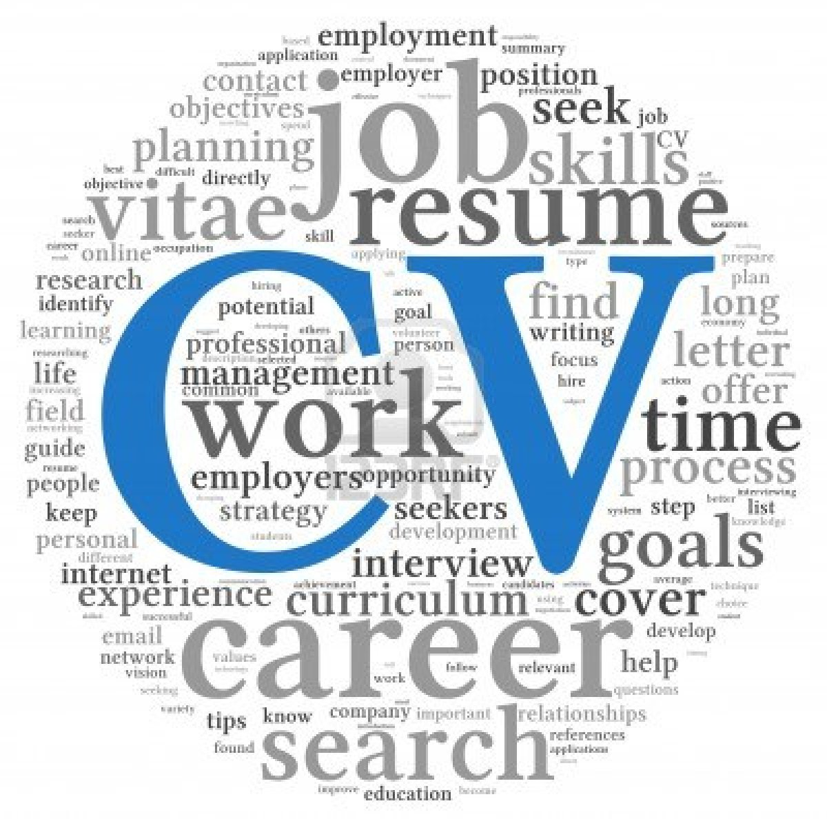 how to write a good resume cv