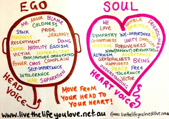 love-vs-ego