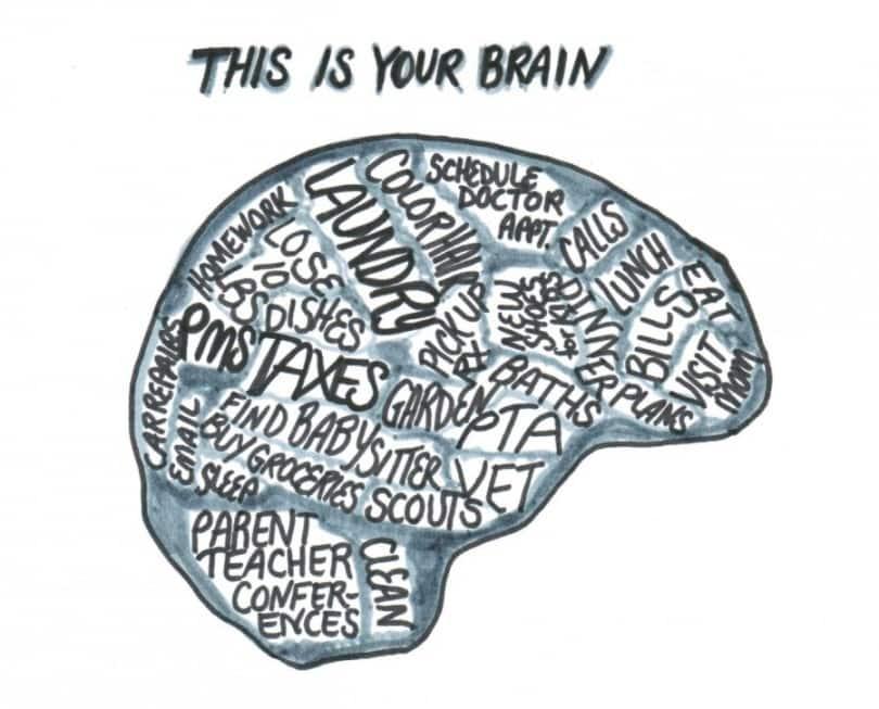 overthinking-brain