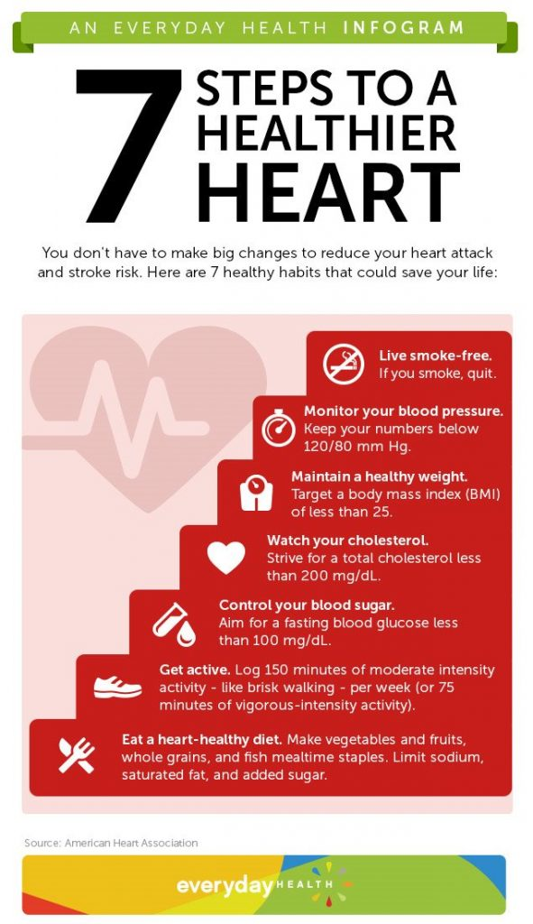 how to keep your heart healthy